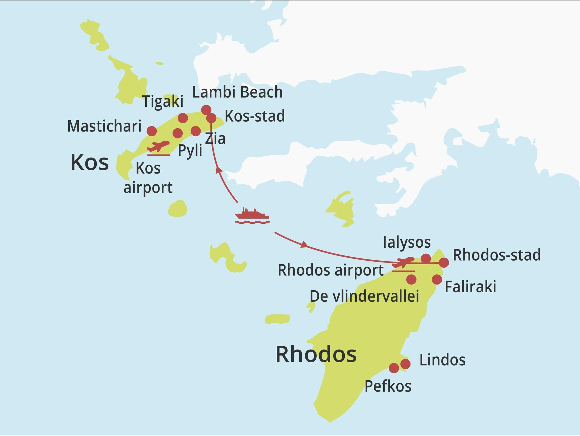 Eilandhoppen Rhodos - Kos