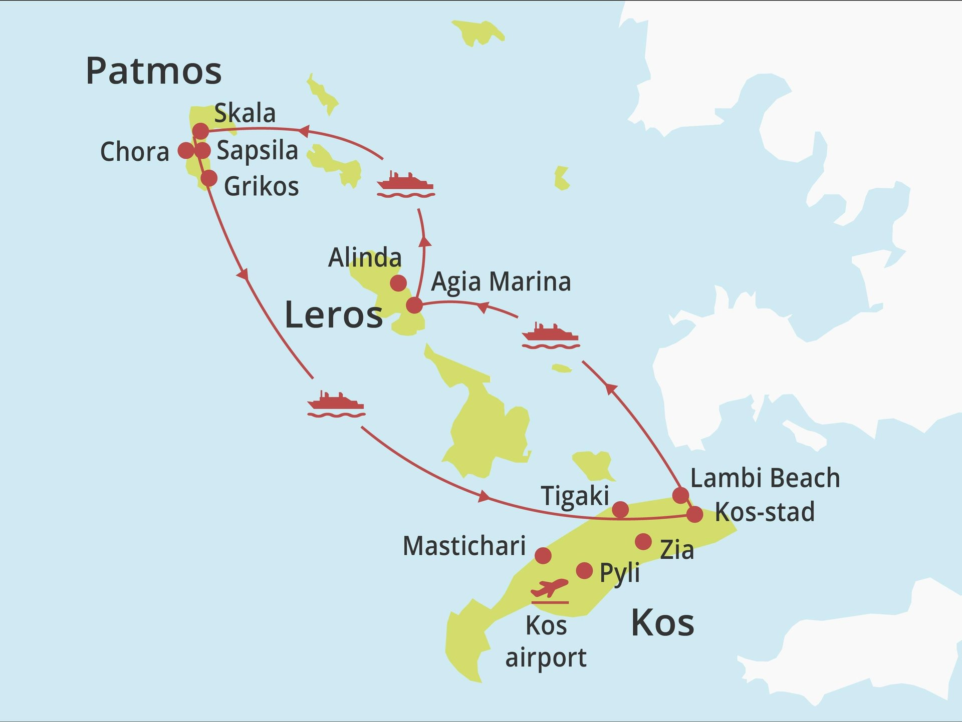 Eilandhoppen Kos - Leros - Patmos
