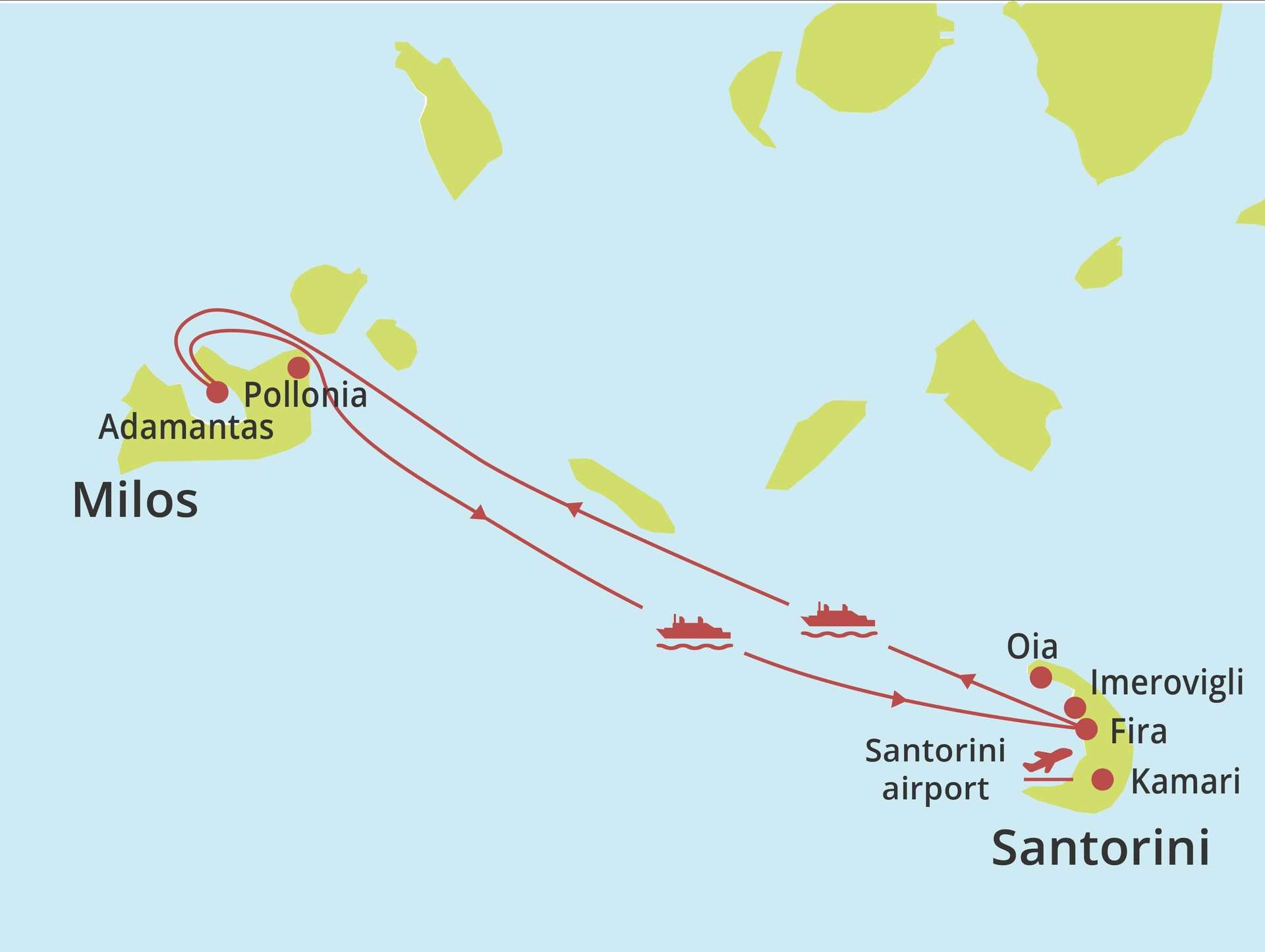 Eilandhoppen Milos - Santorini